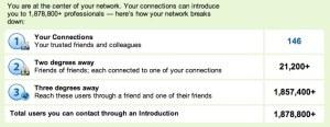 Network Statistics | LinkedIn