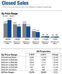 Utah Aug 2011 Closed Sales